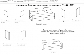 ШИК-216: пример исполнения