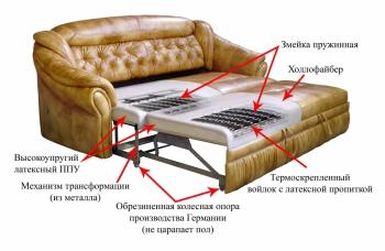 ШИК-640: 46 Большой диван-кровать